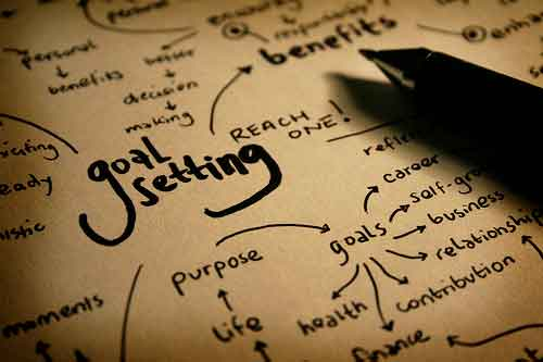 Life Coaching Thought: Goal Setting for Success