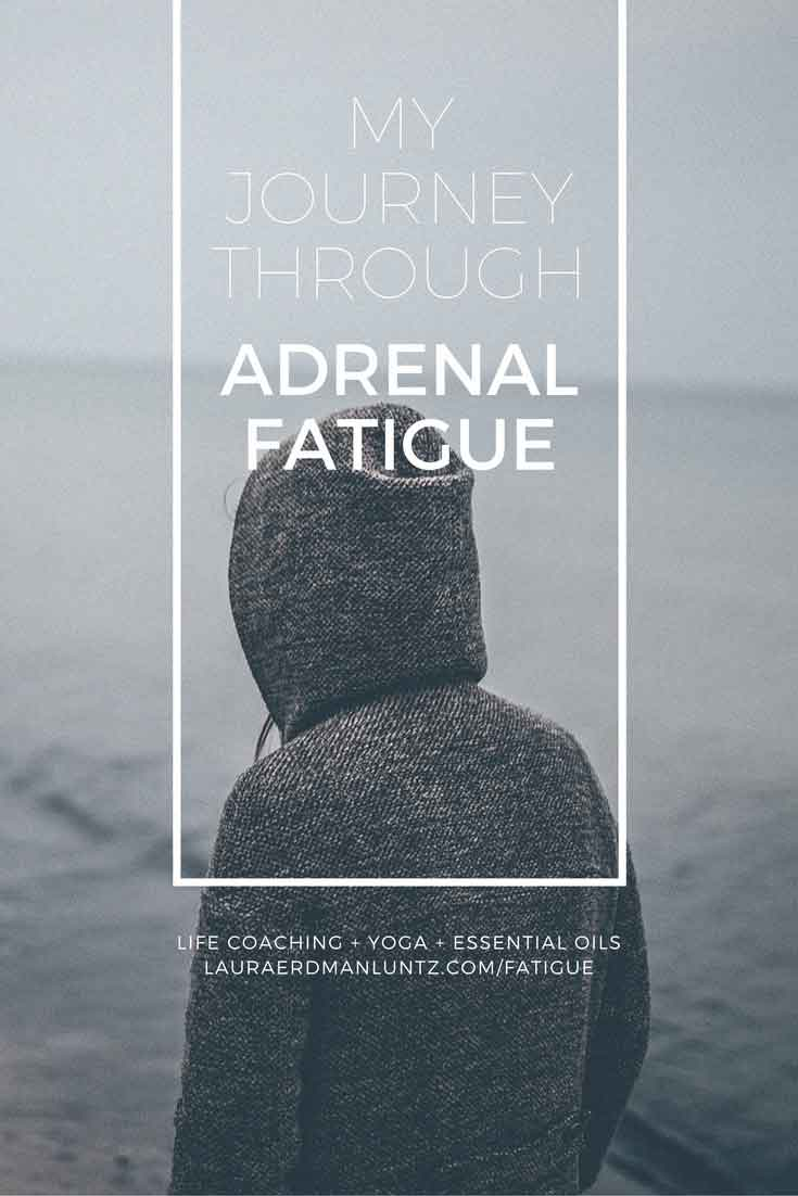 Adrenal Fatigue Banner